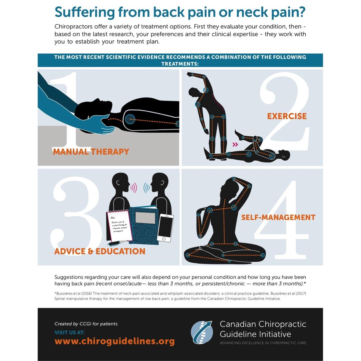 Chiropractor do for Neck Pain?